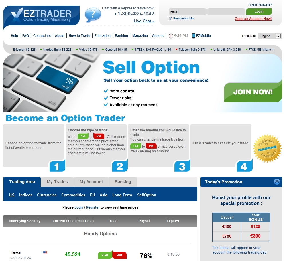 Binary option rating